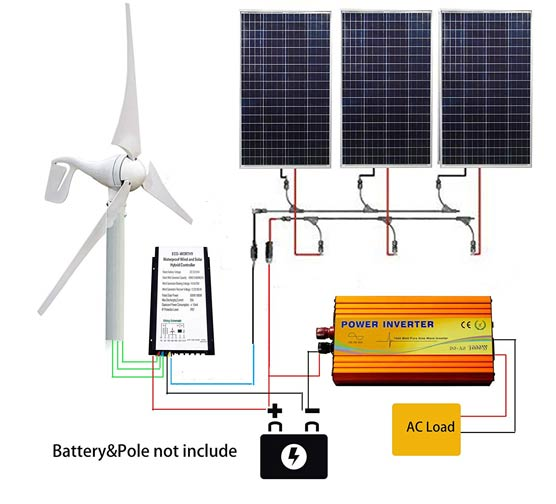 Eco LLC Solar Wind Turbine Kit