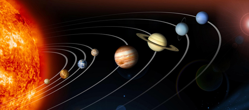 How Old is the Solar System