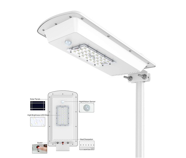 TENKOO Solar Powered Street Light